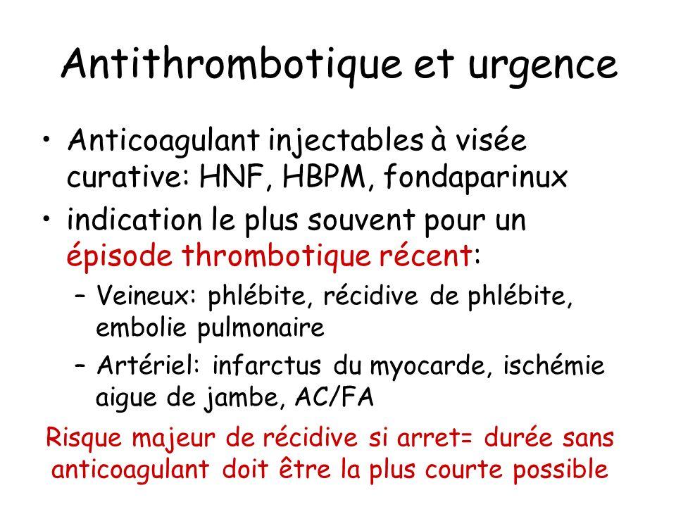 Antithrombotique et urgence
