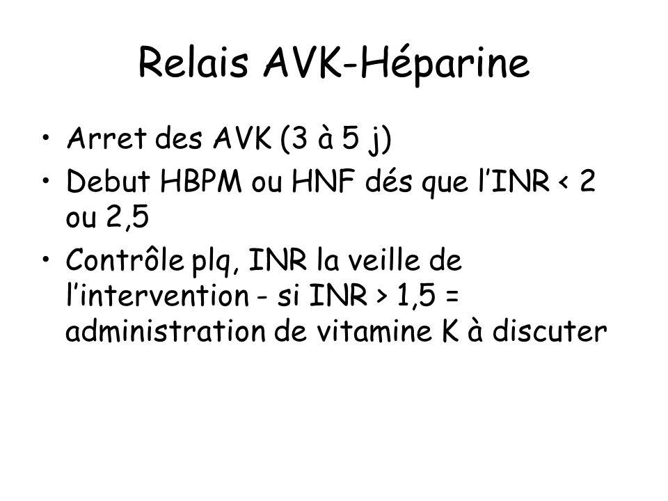 Relais AVK-Héparine Arret des AVK (3 à 5 j)