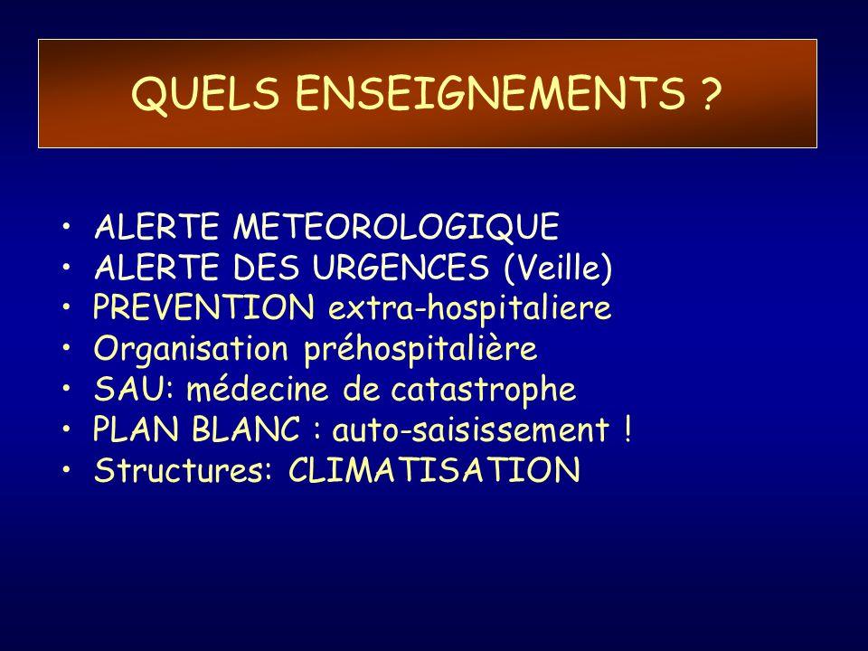 QUELS ENSEIGNEMENTS ALERTE METEOROLOGIQUE