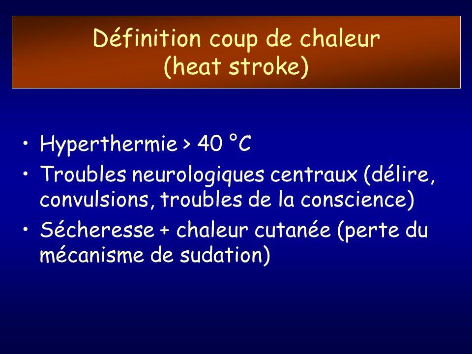 Définition coup de chaleur (heat stroke)