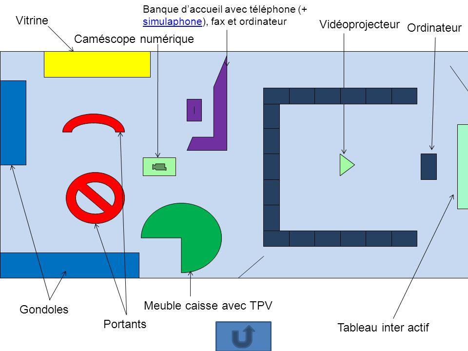 Vitrine Vidéoprojecteur Ordinateur Caméscope numérique