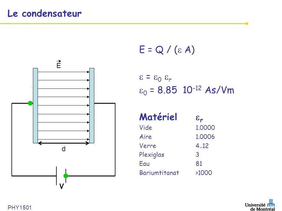 Le condensateur E = Q / ( A)  = 0 r 0 = 8.85 10-12 As/Vm