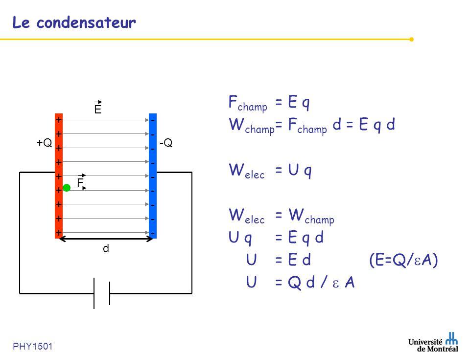 Le condensateur Fchamp = E q Wchamp = Fchamp d = E q d Welec = U q