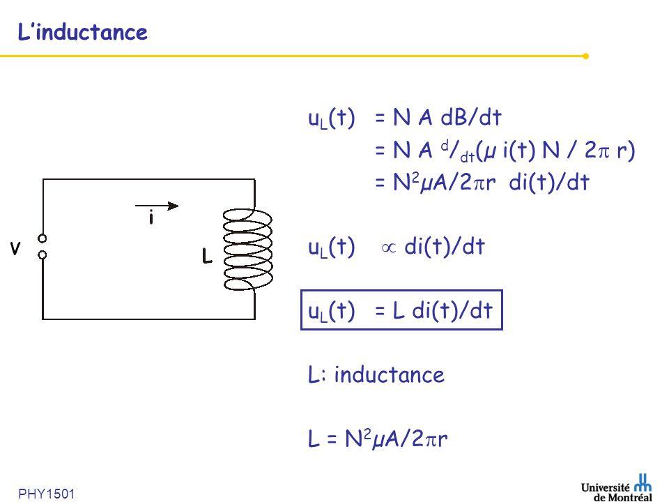 L'inductance uL(t) = N A dB/dt = N A d/dt(µ i(t) N / 2 r)