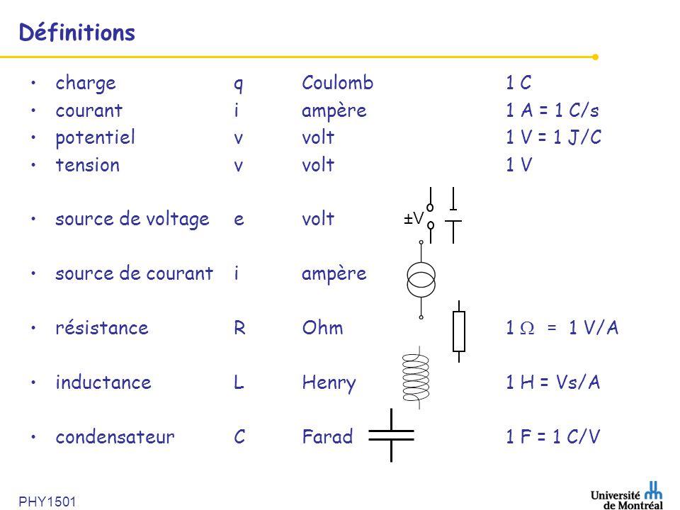 Définitions charge q Coulomb 1 C courant i ampère 1 A = 1 C/s