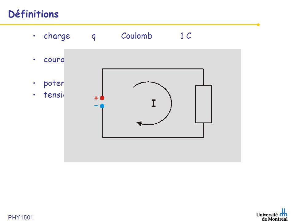 Définitions charge élémentaire e = 1.6022 10-19 C charge q Coulomb 1 C