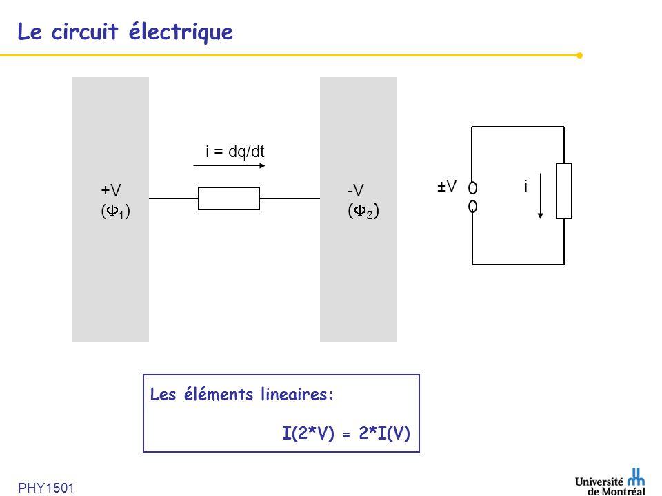 Le circuit électrique ±V i i = dq/dt +V (1) -V (2)