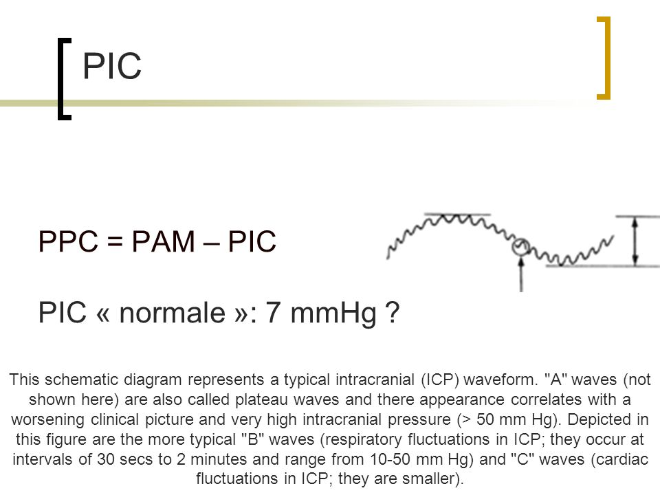 PPC = PAM – PIC PIC « normale »: 7 mmHg
