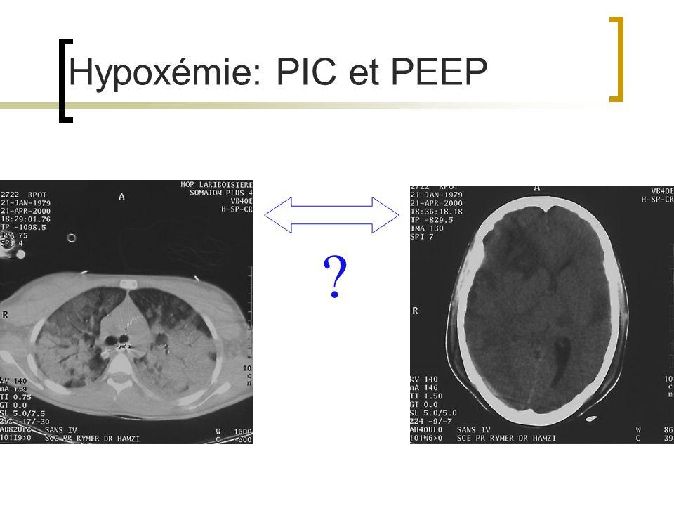 Hypoxémie: PIC et PEEP