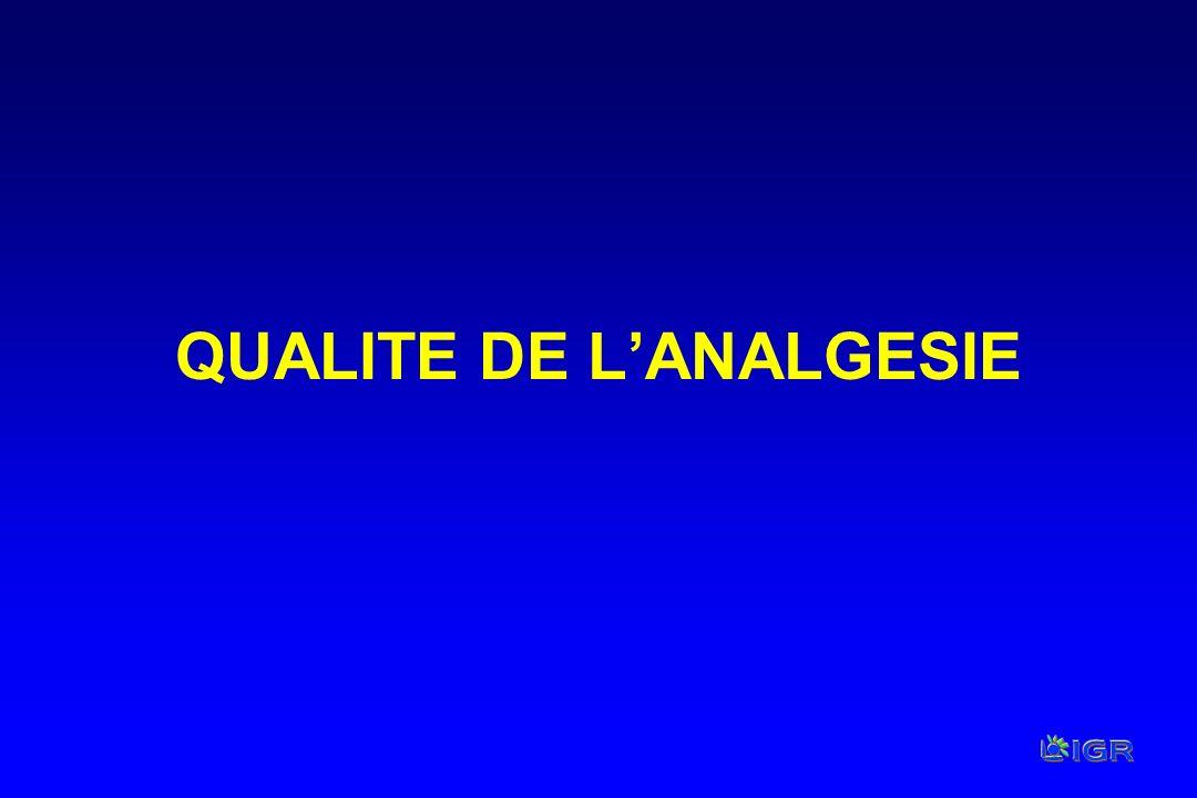 QUALITE DE L'ANALGESIE