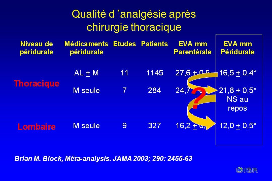 Qualité d 'analgésie après chirurgie thoracique