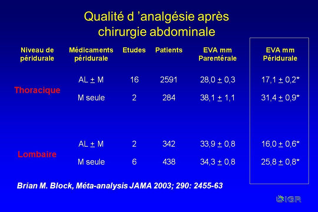 Qualité d 'analgésie après chirurgie abdominale