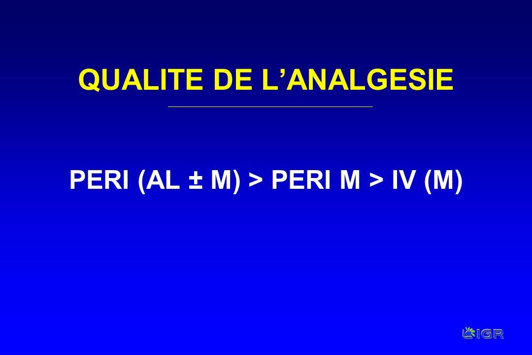 PERI (AL ± M) > PERI M > IV (M)