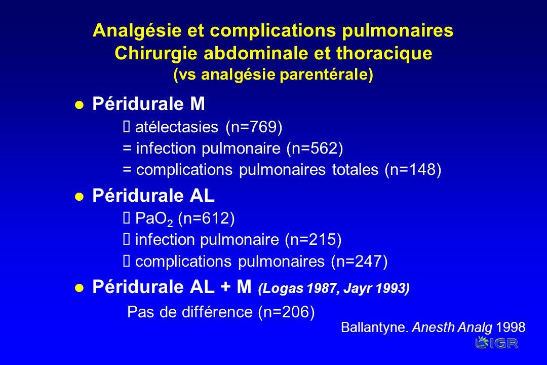 Péridurale AL + M (Logas 1987, Jayr 1993)