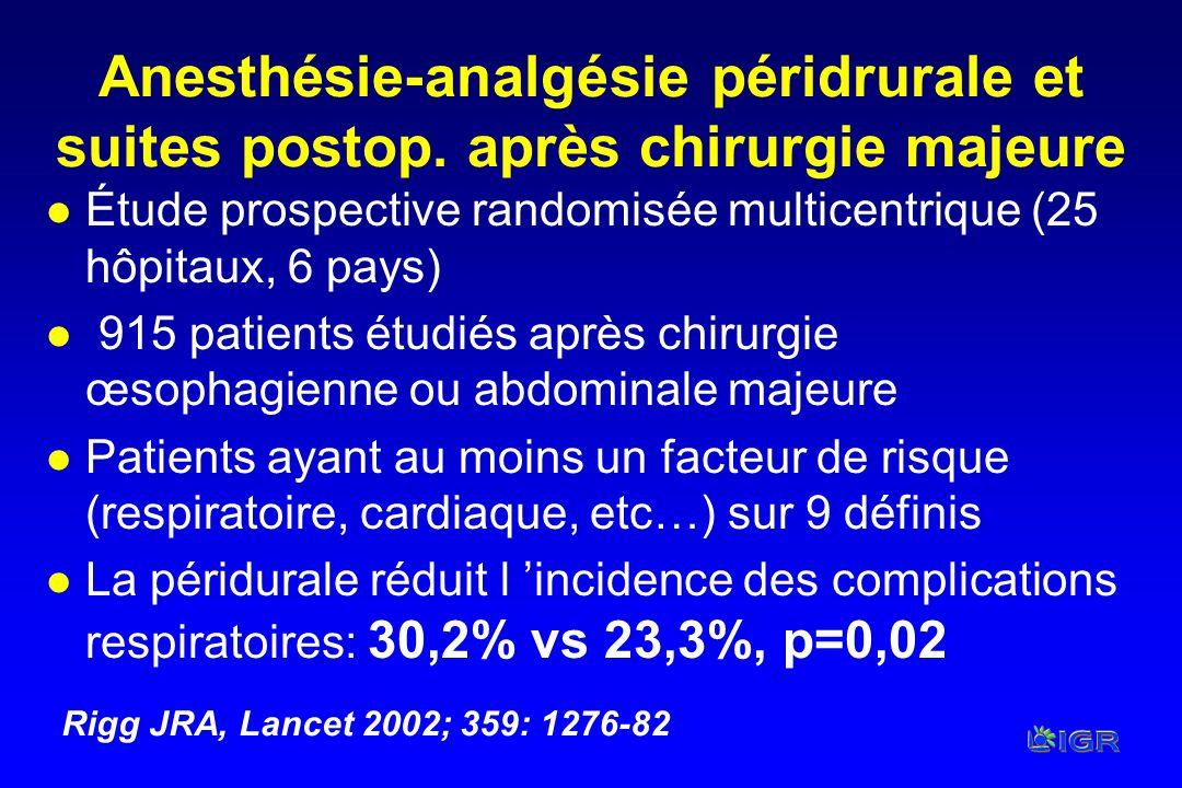 Anesthésie-analgésie péridrurale et suites postop