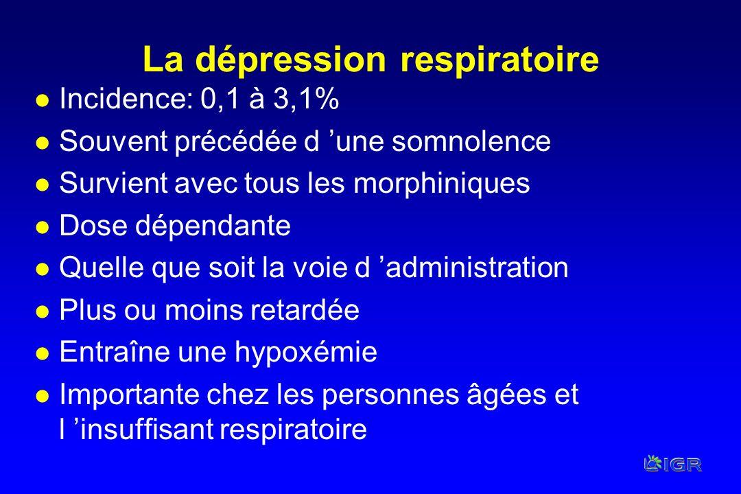 La dépression respiratoire