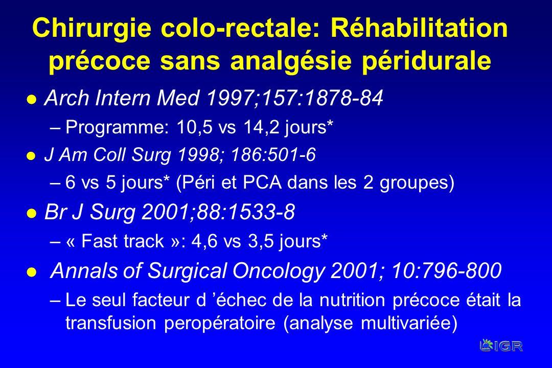 Chirurgie colo-rectale: Réhabilitation précoce sans analgésie péridurale