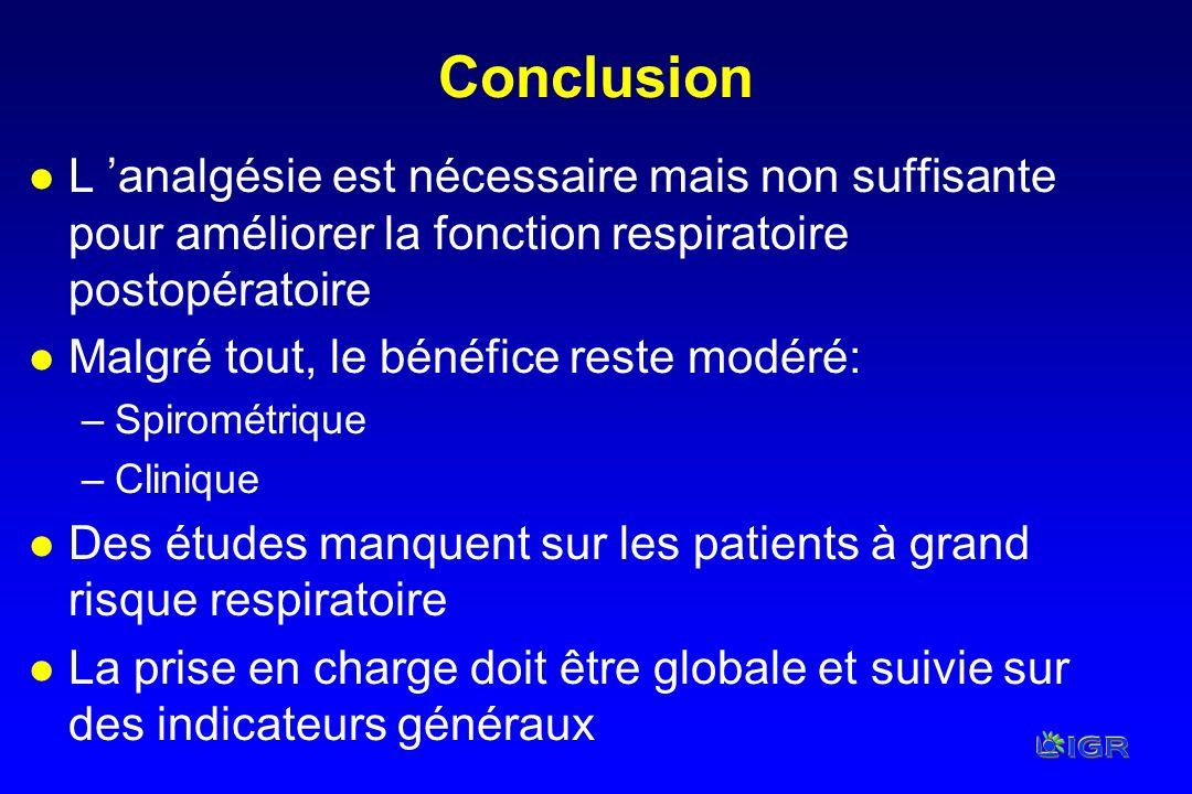 Conclusion L 'analgésie est nécessaire mais non suffisante pour améliorer la fonction respiratoire postopératoire.