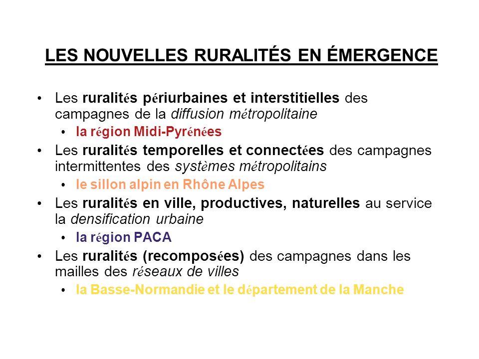 25/03/2017 Les 4 composantes du système « Ruralités » et leurs hypothèses d'évolution. Composantes.