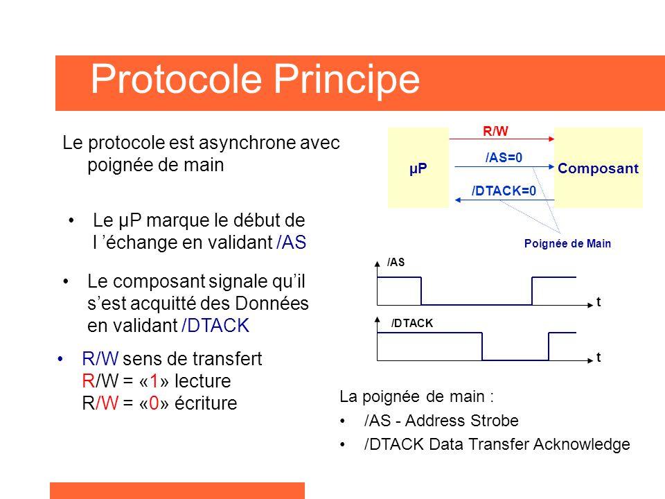 Protocole Principe Le protocole est asynchrone avec poignée de main