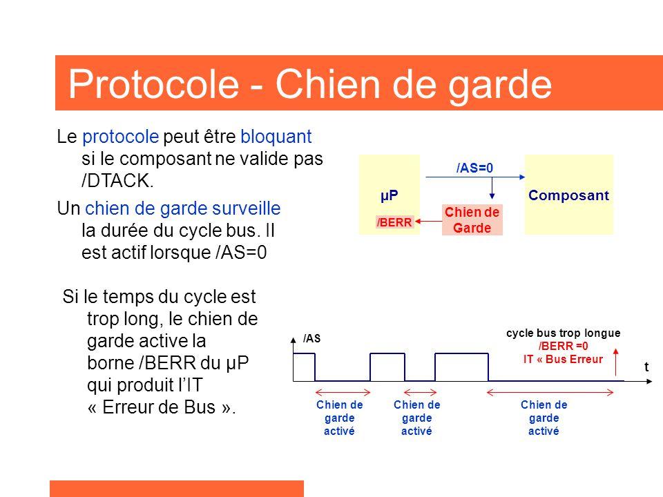 Protocole - Chien de garde