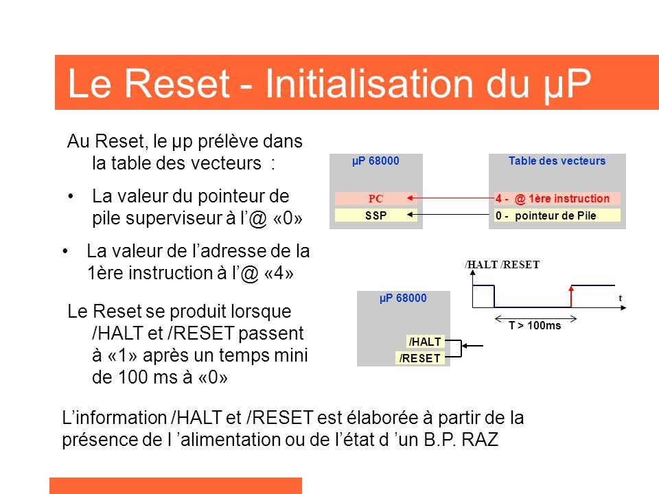 Le Reset - Initialisation du µP