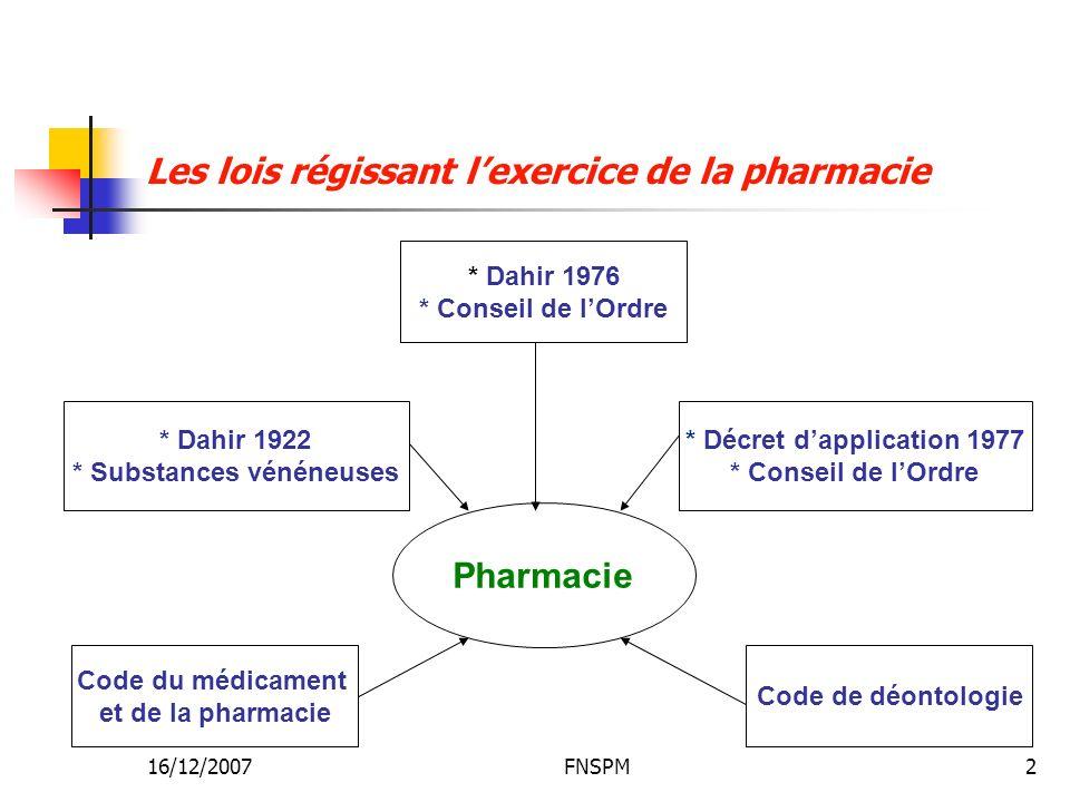 Les lois régissant l'exercice de la pharmacie