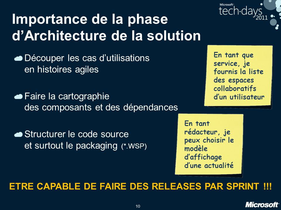 Importance de la phase d'Architecture de la solution