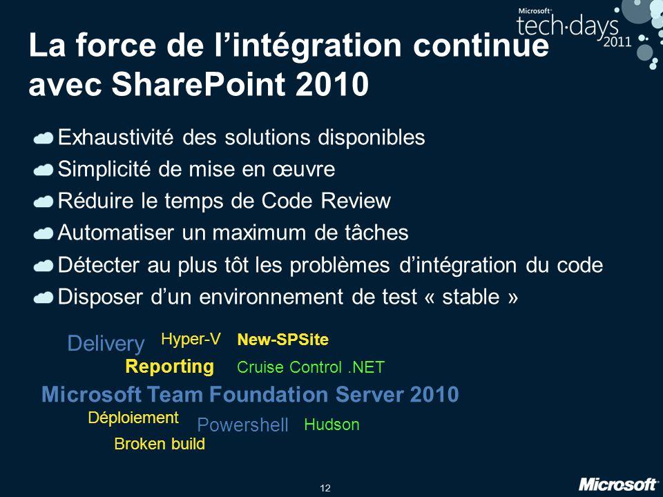 La force de l'intégration continue avec SharePoint 2010