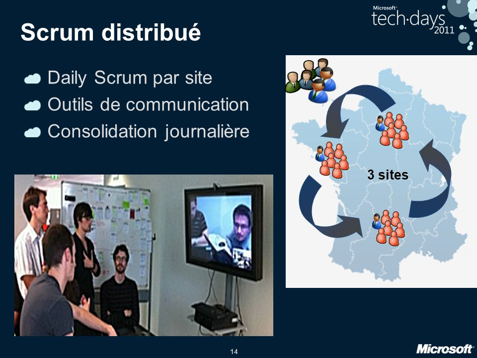 Scrum distribué Daily Scrum par site Outils de communication