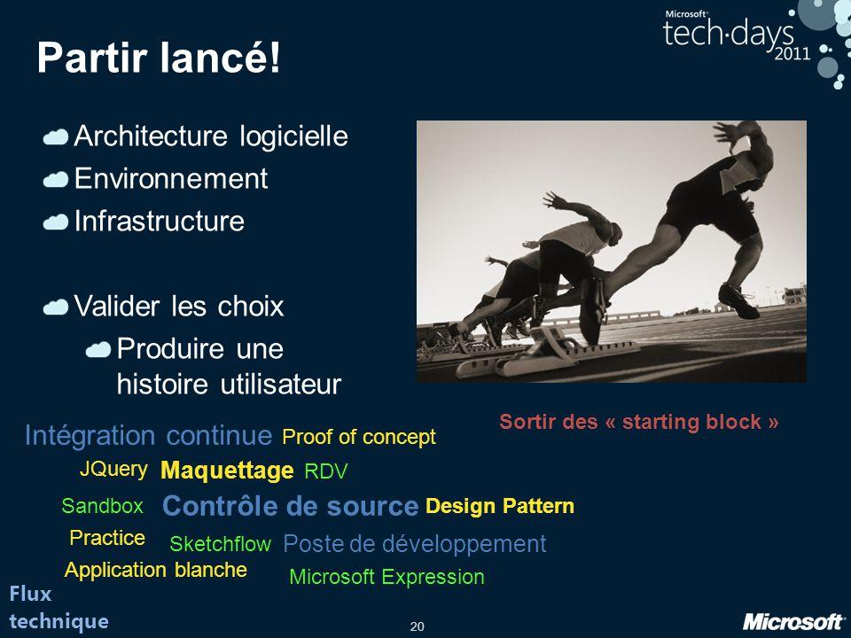Partir lancé! Architecture logicielle Environnement Infrastructure