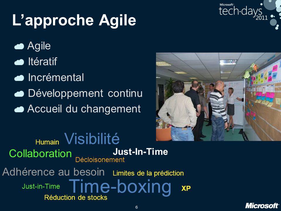 Time-boxing L'approche Agile Visibilité Agile Itératif Incrémental