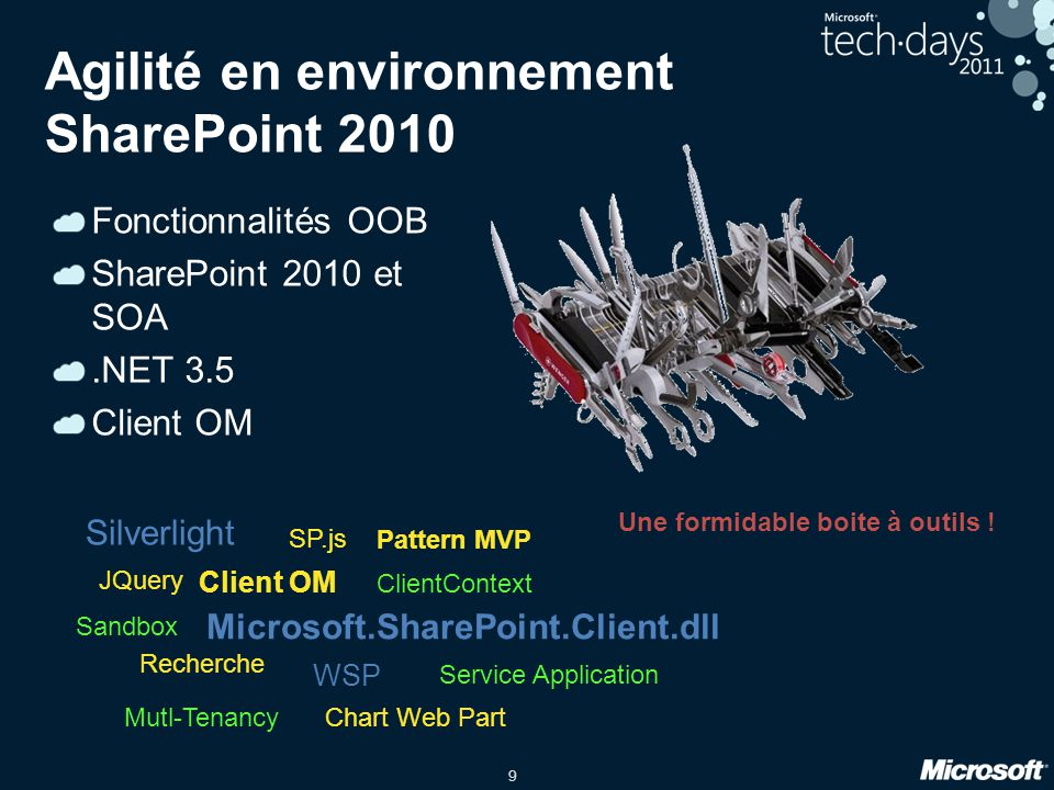 Agilité en environnement SharePoint 2010