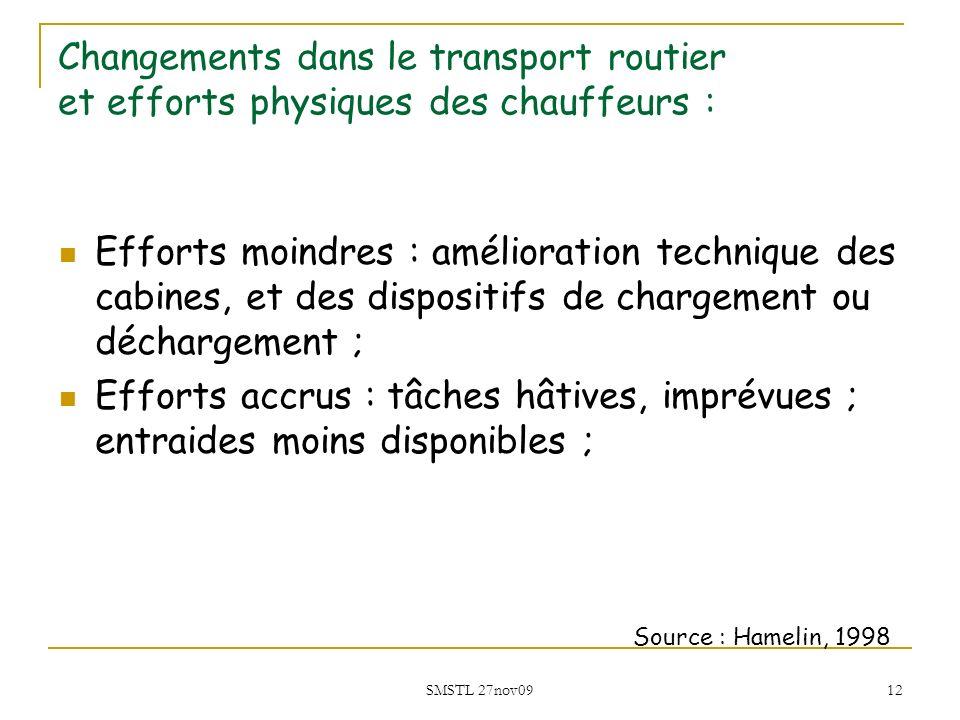 Changements dans le transport routier et efforts physiques des chauffeurs :