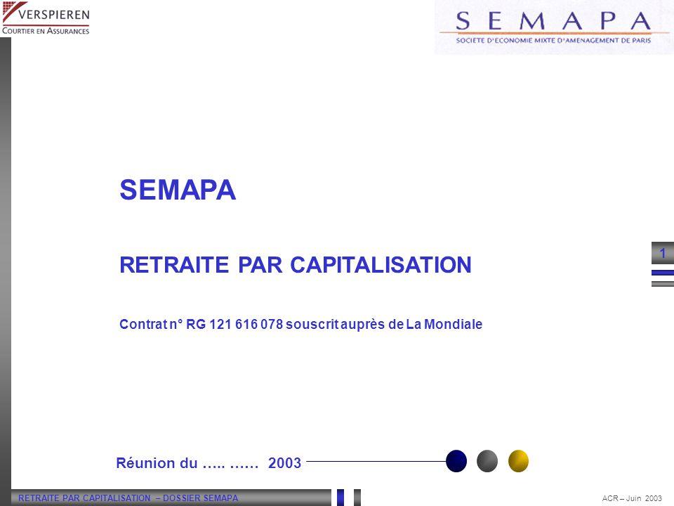 SEMAPA RETRAITE PAR CAPITALISATION Réunion du ….. …… 2003