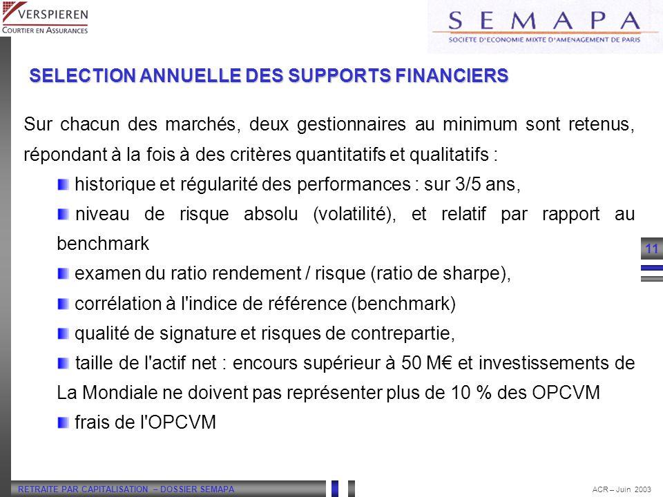 SELECTION ANNUELLE DES SUPPORTS FINANCIERS