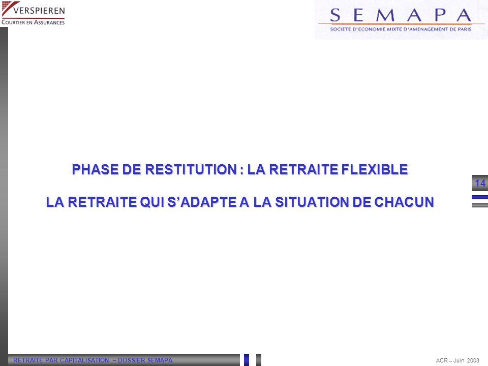 PHASE DE RESTITUTION : LA RETRAITE FLEXIBLE LA RETRAITE QUI S'ADAPTE A LA SITUATION DE CHACUN