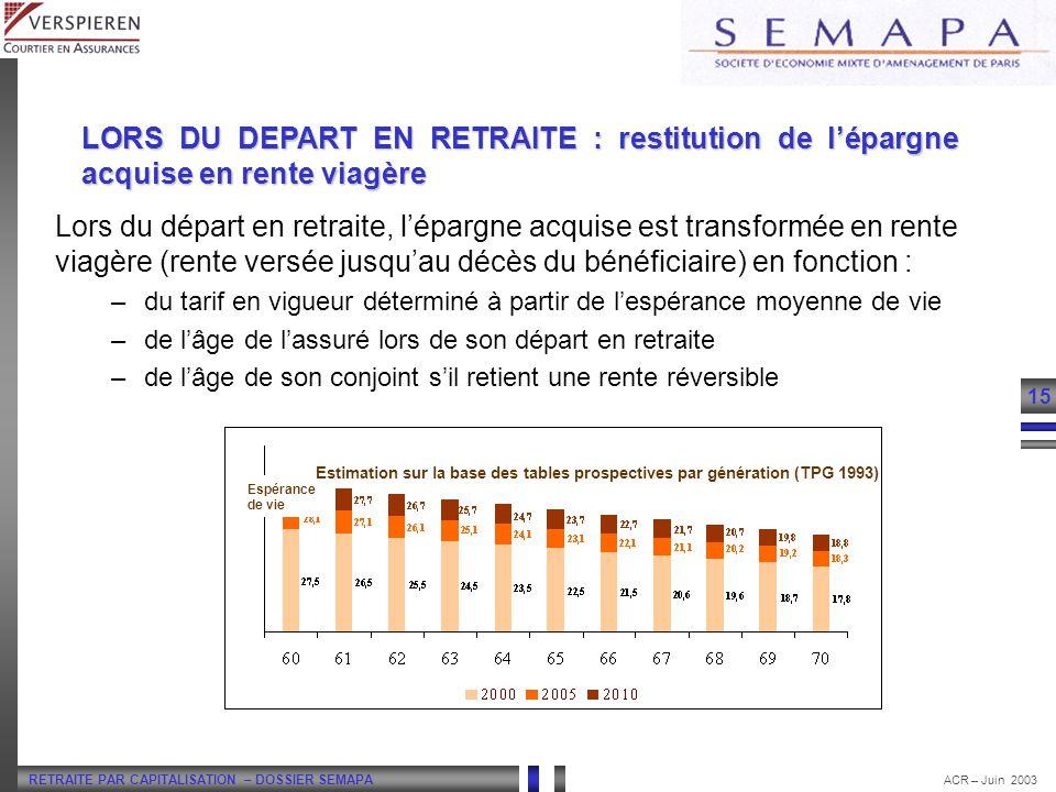 LORS DU DEPART EN RETRAITE : restitution de l'épargne acquise en rente viagère