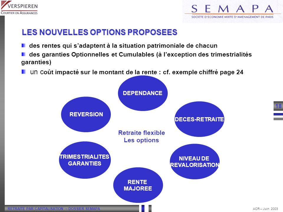 LES NOUVELLES OPTIONS PROPOSEES