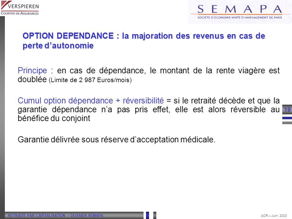 LA RETRAITE FLEXIBLE OPTION DEPENDANCE : la majoration des revenus en cas de perte d'autonomie.