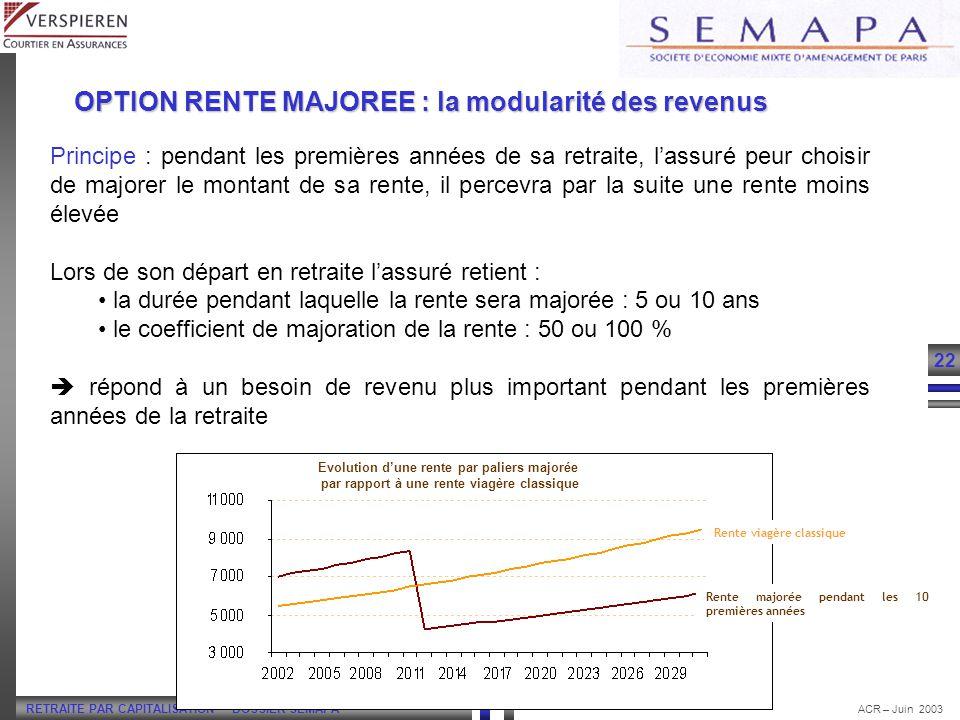 OPTION RENTE MAJOREE : la modularité des revenus LA RETRAITE FLEXIBLE