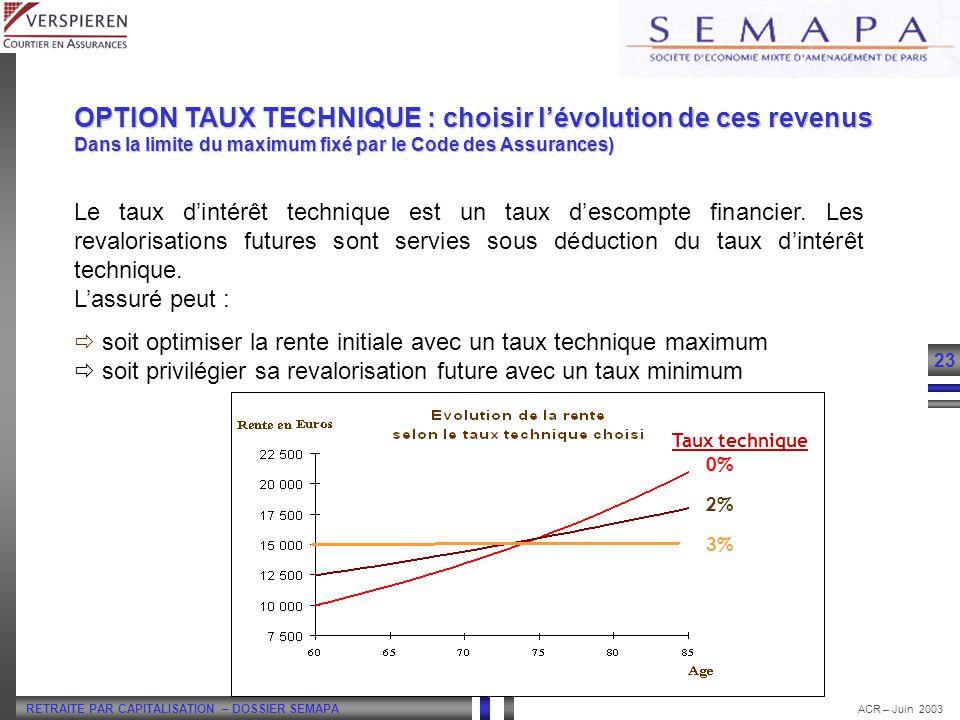 OPTION TAUX TECHNIQUE : choisir l'évolution de ces revenus