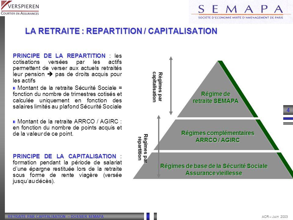 LA RETRAITE : REPARTITION / CAPITALISATION