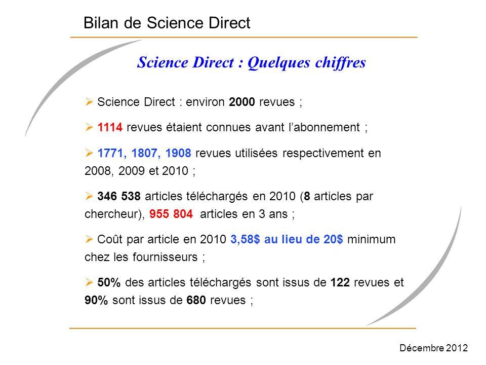 Science Direct : Quelques chiffres