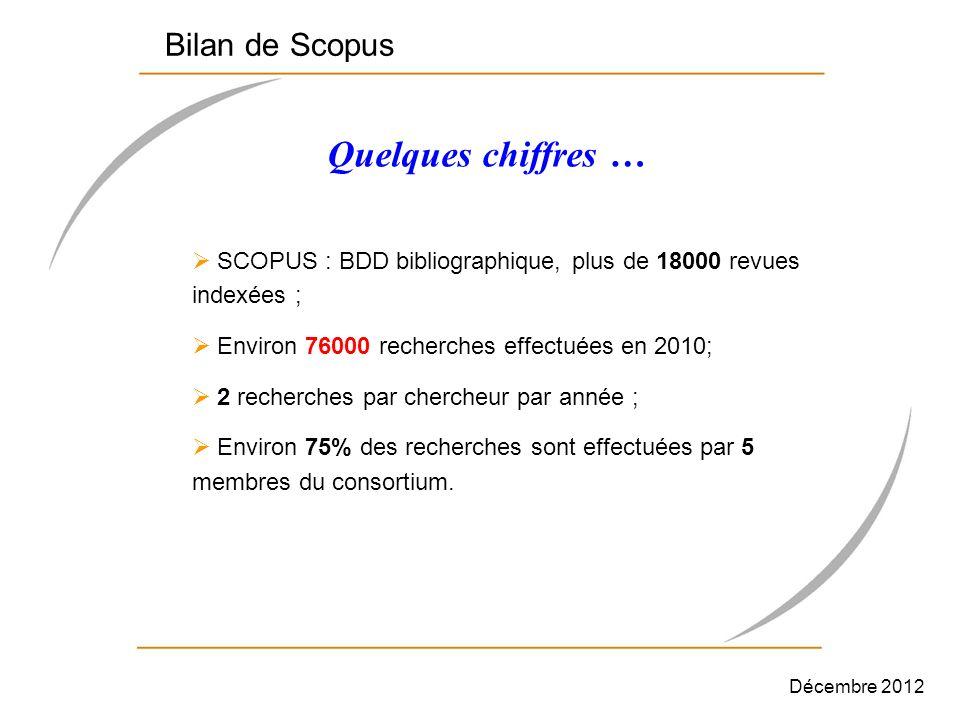 Quelques chiffres … Bilan de Scopus