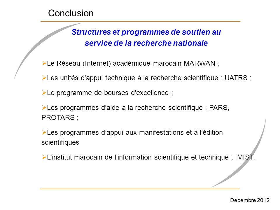 Conclusion Structures et programmes de soutien au