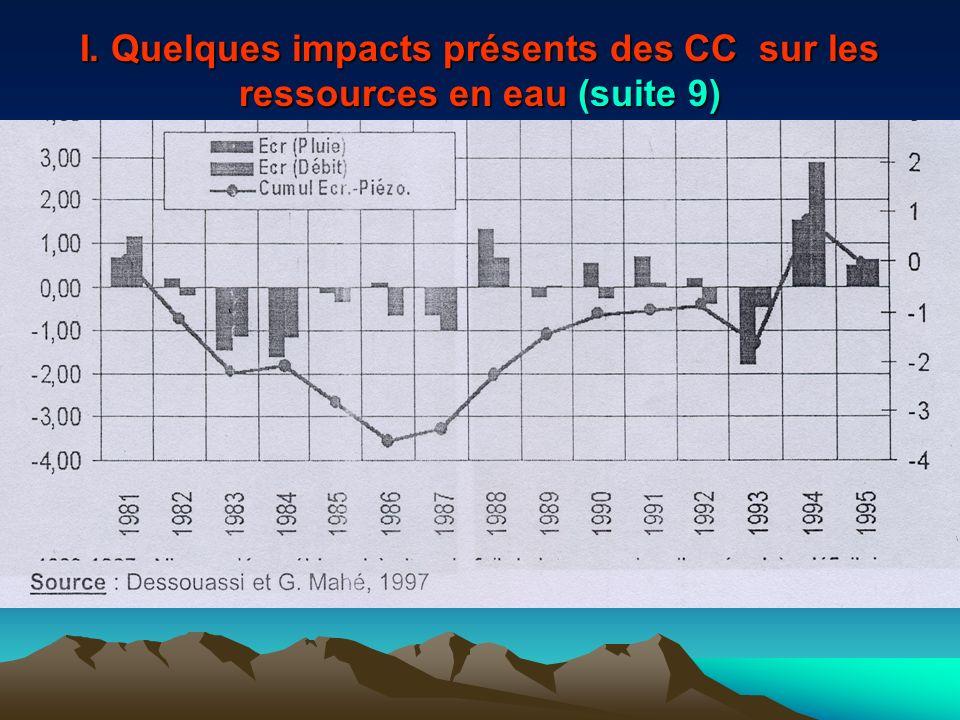 I. Quelques impacts présents des CC sur les ressources en eau (suite 9)