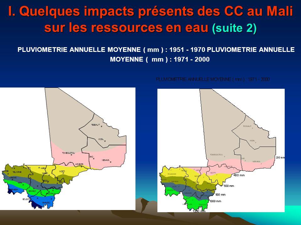I. Quelques impacts présents des CC au Mali sur les ressources en eau (suite 2)