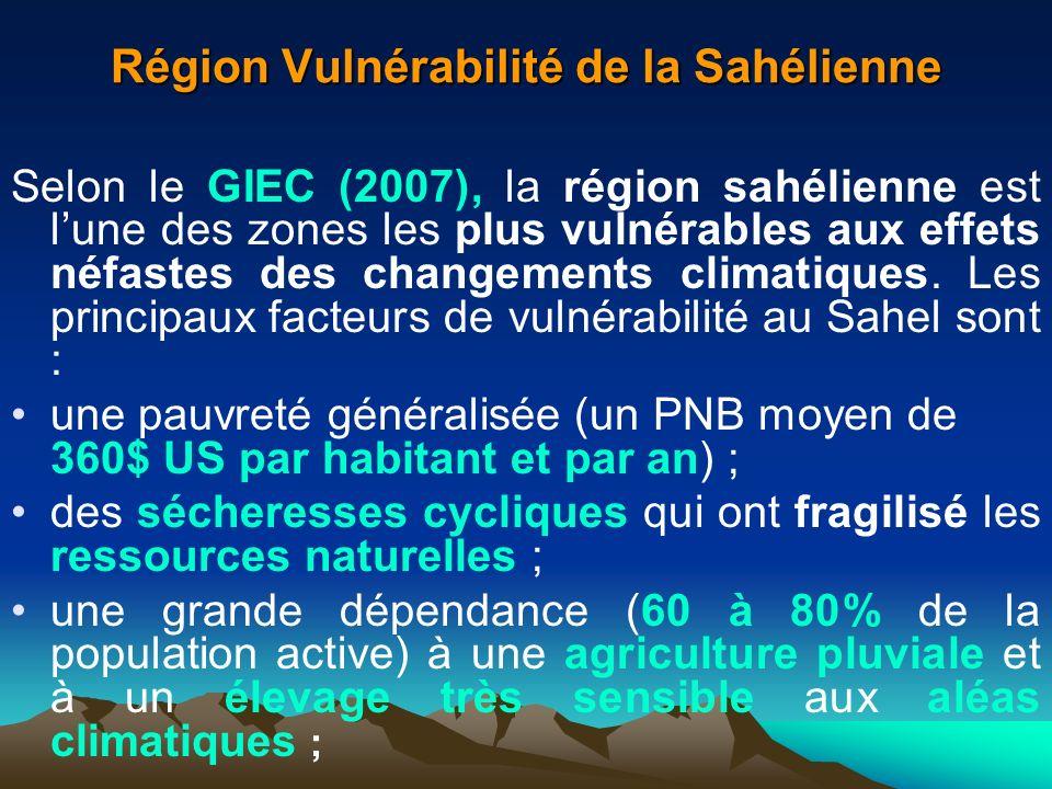 Région Vulnérabilité de la Sahélienne