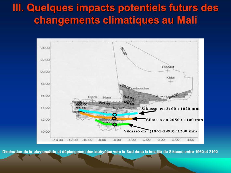 III. Quelques impacts potentiels futurs des changements climatiques au Mali